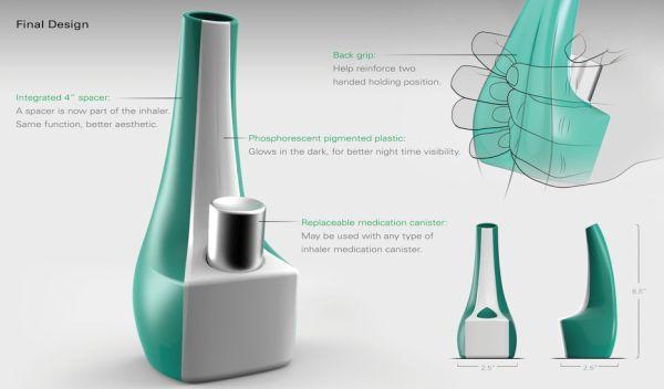 Breathe - Pediatric Nocturnal Asthma Inhaler (3)