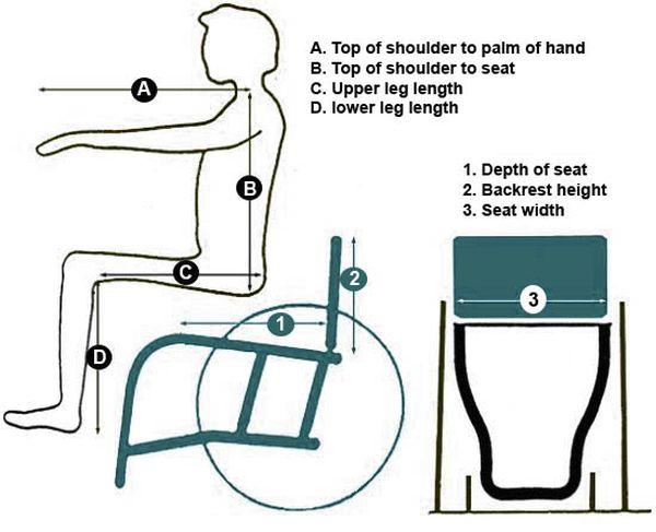seatchart
