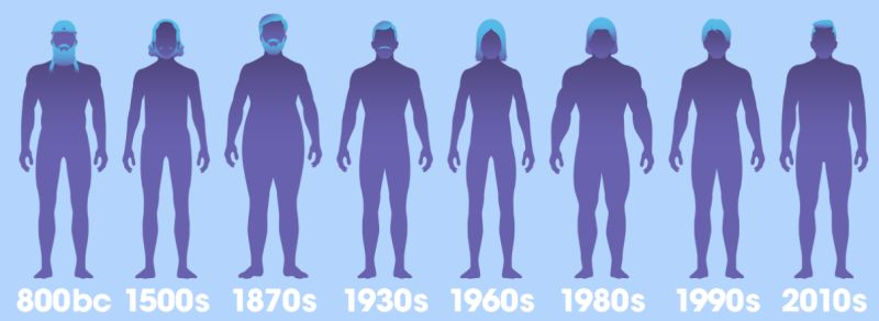 male-body-throughout-history